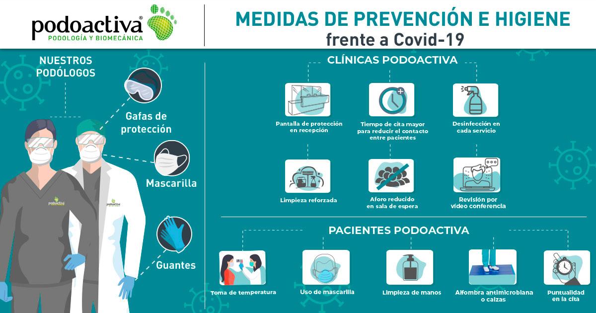 medidas-coronavirus-ivpie